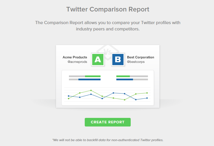SPROUT- TWITTER COMPARISON REPORT