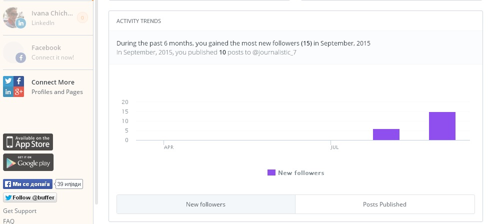 analytics- insights- followers for the past 6 mohts