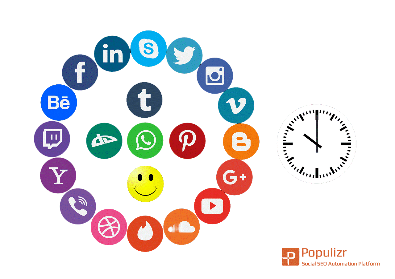 What To Expect In The Social Media World In 2017