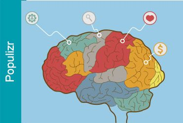 Psychological Methods That Will Help You To Increase Your Social Media Marketing