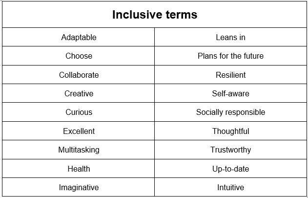 inclusive terms in comprehensive language
