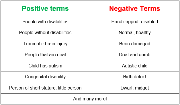 positive and negative terms in comprehensive language