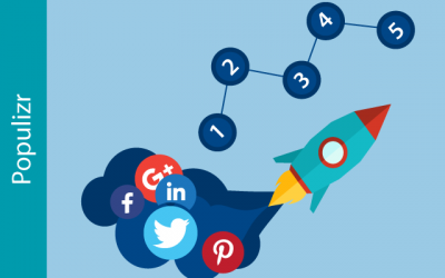 How To Easily Master Social Media Marketing For Small Businesses And Startups – Step By Step