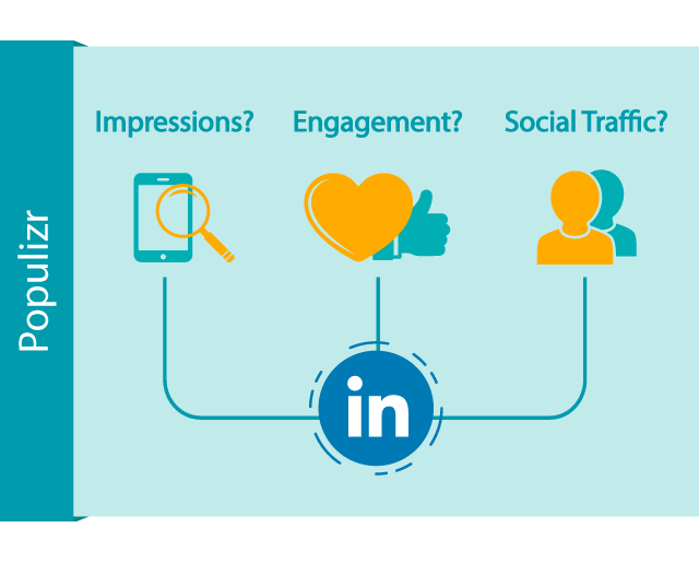 impressions vs. engagement vs. social traffic, which matters the most for your brand on LinkedIn