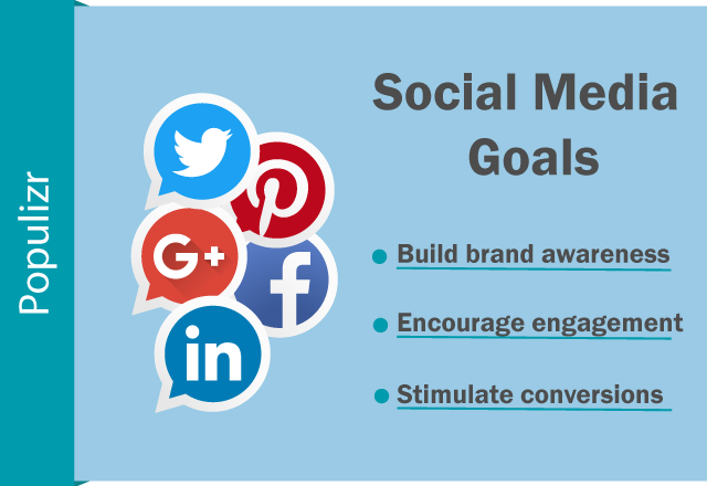 effective social media marketing